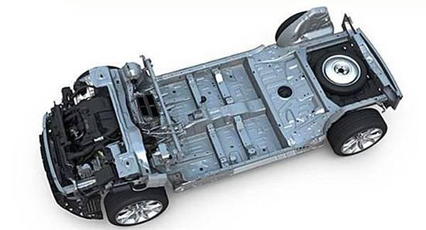 汽车平台到底是什么鬼?