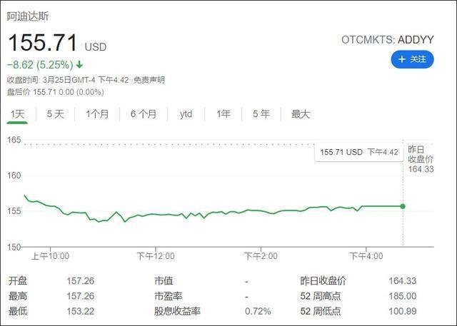全网抵制!48名明星解约,国货品牌股价飙升近9%,市值增100亿!